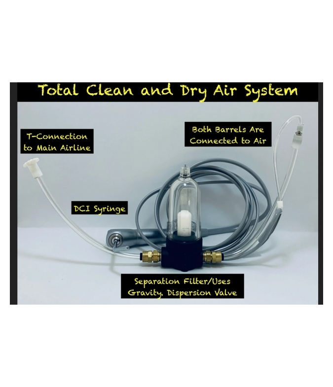 Totally Clean & Dry® Air System